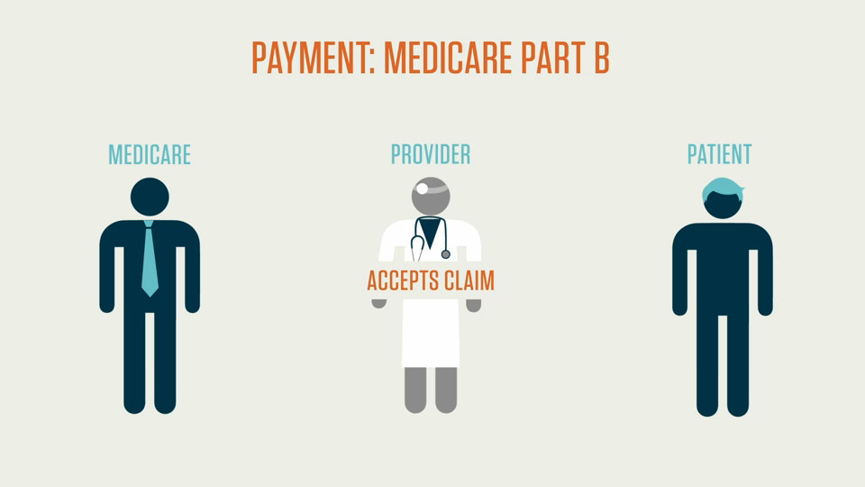 Health Net Announces Significant Policy Changes to Medicare Advantage and Medi-Cal Managed Care Product Lines